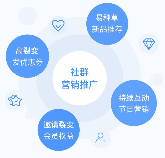 带新客|微信社群社交裂变